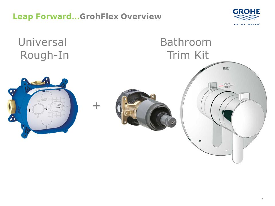 14 Single Function Thermostatic Shower or Tub/Shower with Diverter Spout Adapt and Thrive: GrohFlex Functions Temperature Control Double Scale Marking: °F/°C 100°F/38°C Safety Stop Button Volume Lever