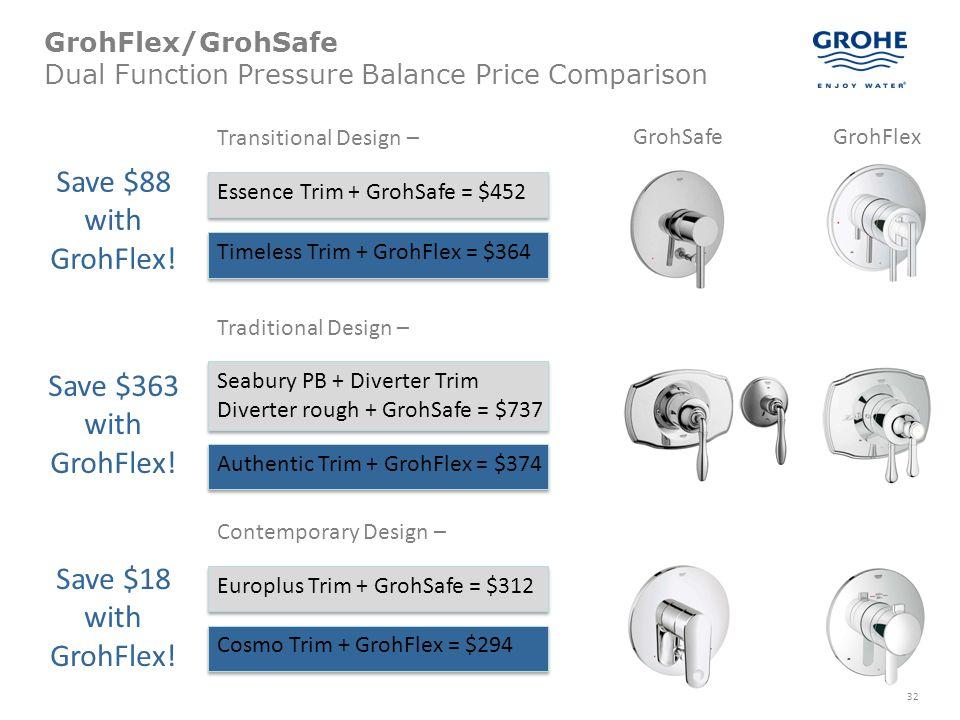 32 GrohFlex/GrohSafe Dual Function Pressure Balance Price Comparison Essence Trim + GrohSafe = $452 Transitional Design – Timeless Trim + GrohFlex = $