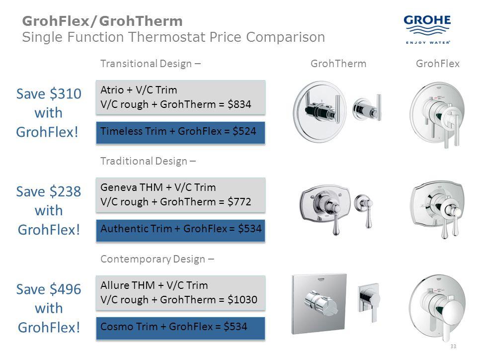 33 GrohFlex/GrohTherm Single Function Thermostat Price Comparison Atrio + V/C Trim V/C rough + GrohTherm = $834 Transitional Design – Timeless Trim +