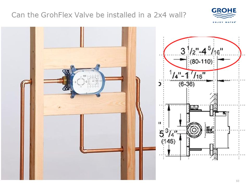 50 Can the GrohFlex Valve be installed in a 2x4 wall?