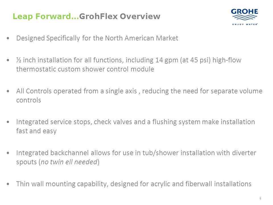 37 GrohFlex vs iBox: Full Functional Range Single Function Pressure Balance (Single Axis) GrohFlexiBox C Trim + iBox = $290 Cosmo Trim + GrohFlex = $294
