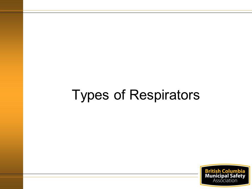 Types of Respirators
