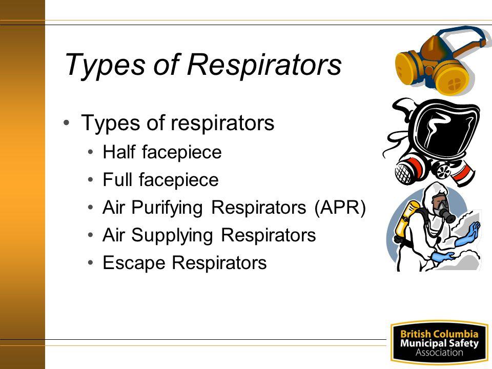 Types of respirators Half facepiece Full facepiece Air Purifying Respirators (APR) Air Supplying Respirators Escape Respirators