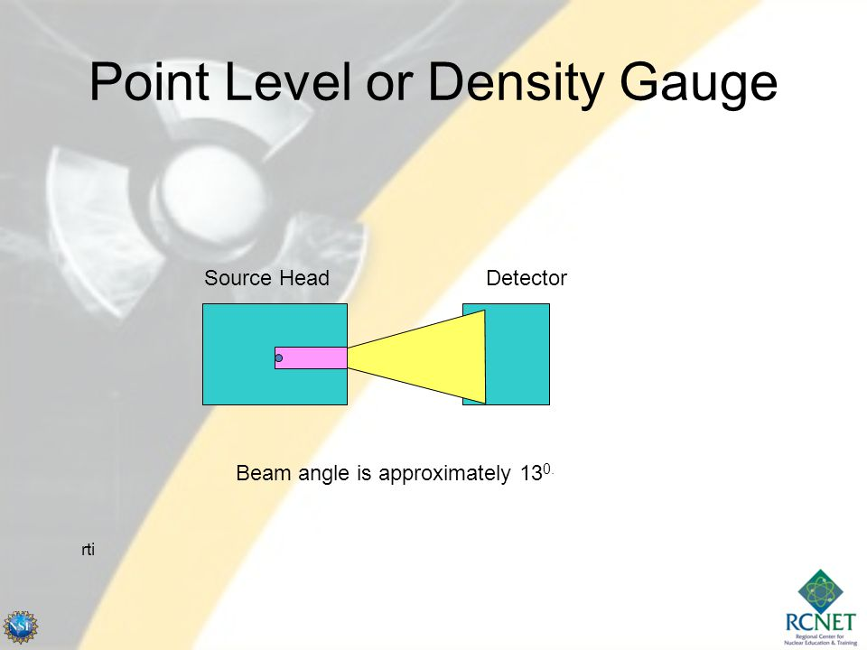 Point Level or Density Gauge rti Beam angle is approximately 13 0. Source HeadDetector