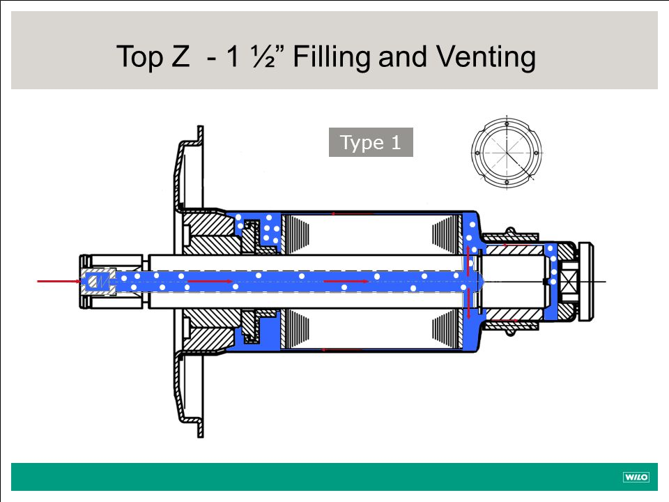 Type 1 Top Z - 1 ½ Filling and Venting