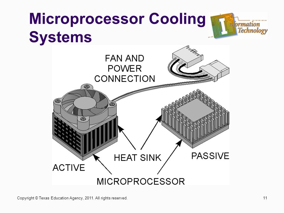 11 Microprocessor Cooling Systems Copyright © Texas Education Agency, 2011. All rights reserved.