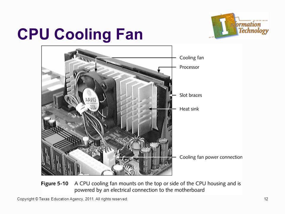 CPU Cooling Fan 12Copyright © Texas Education Agency, 2011. All rights reserved.