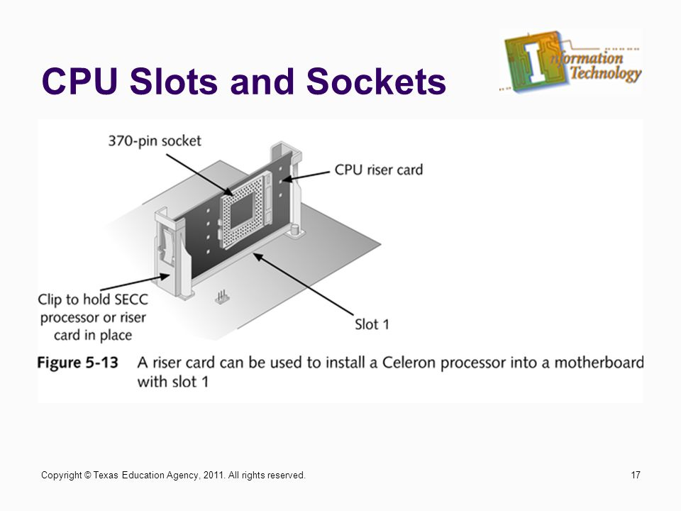 CPU Slots and Sockets 17Copyright © Texas Education Agency, 2011. All rights reserved.