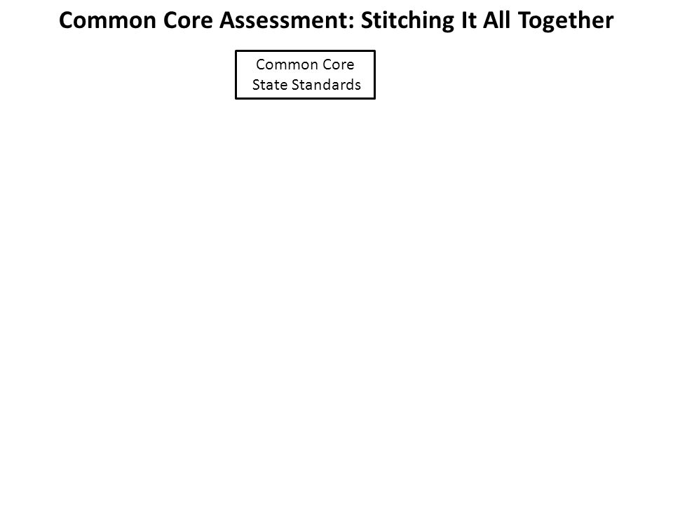 Common Core State Standards Common Core Assessment: Stitching It All Together