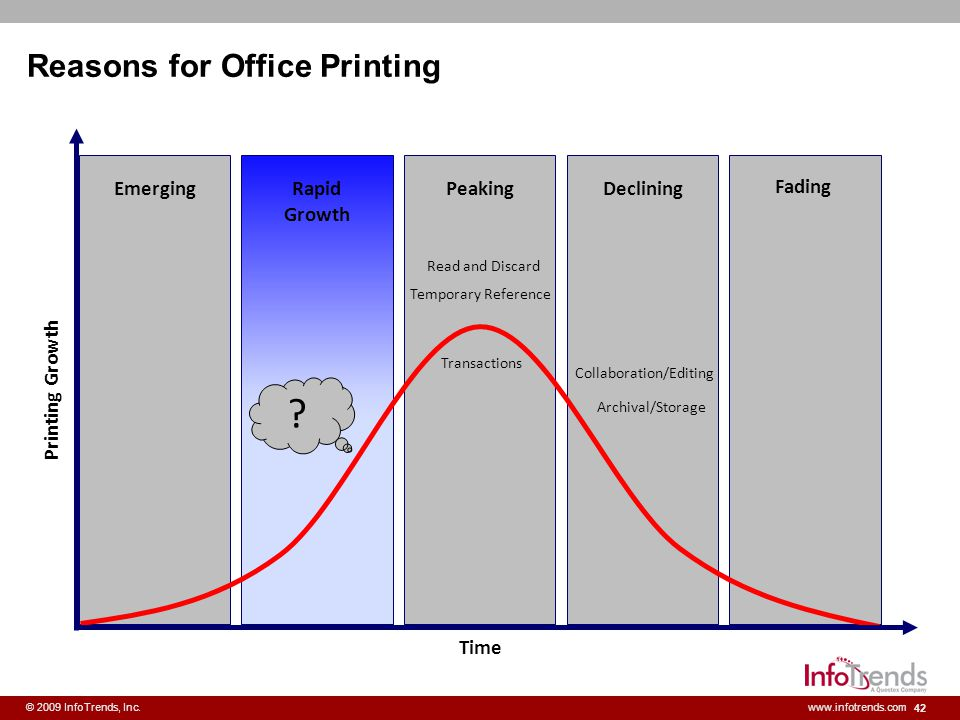 42 © 2009 InfoTrends, Inc.www.infotrends.com Reasons for Office Printing Printing Growth Time EmergingRapid Growth PeakingDeclining Fading Read and Di