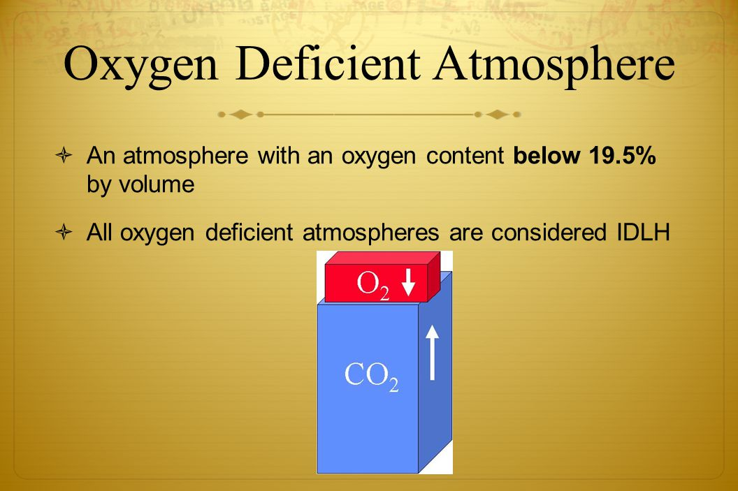 Oxygen Deficient Atmosphere An atmosphere with an oxygen content below 19.5% by volume All oxygen deficient atmospheres are considered IDLH