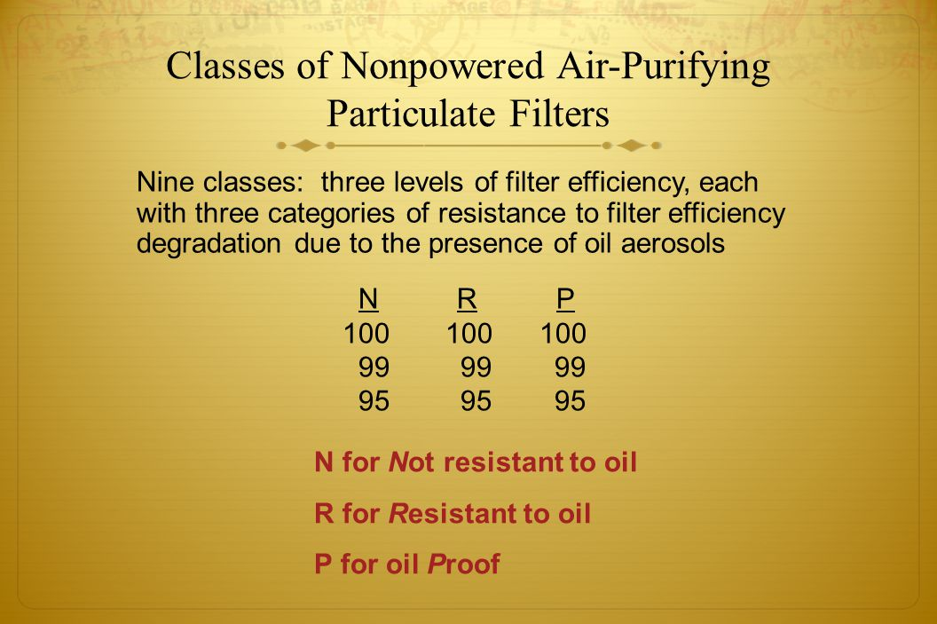 Classes of Nonpowered Air-Purifying Particulate Filters Nine classes: three levels of filter efficiency, each with three categories of resistance to f