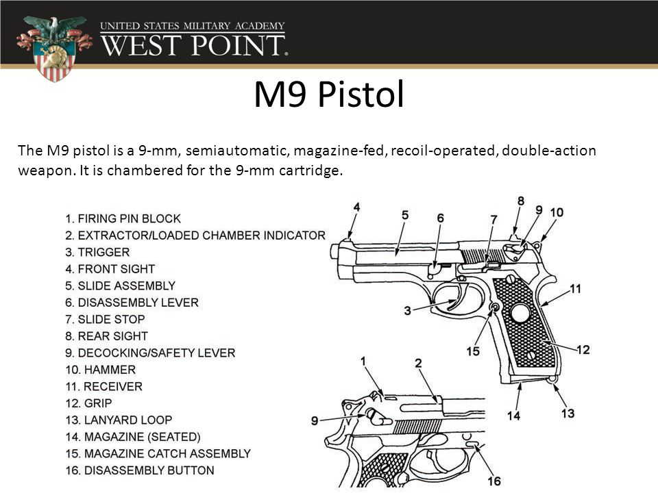 M9 Pistol The M9 pistol is a 9-mm, semiautomatic, magazine-fed, recoil-operated, double-action weapon. It is chambered for the 9-mm cartridge.