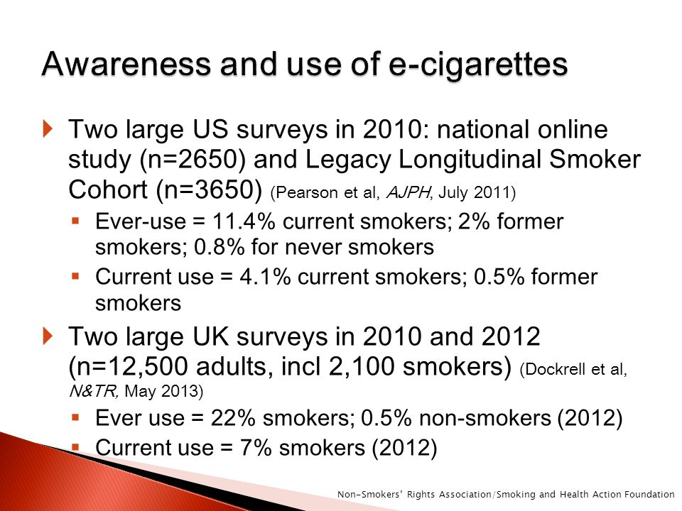 Little Canadian data; ITC 4 country survey, n=1500 (Adkison et al, AJPM, Mar 2013) 40% Canadian smokers aware of e-cigs 4% smokers ever use; 1% current use 64% believe e-cigs are less harmful than cigarettes E-cig users in all 4 countries: 85% use to help them quit; 80% use because they are less harmful; 75% use to cut down; 70% use when cant smoke Questions added to 2014 CTADS and next YSSQuebec only Non-Smokers Rights Association/Smoking and Health Action Foundation