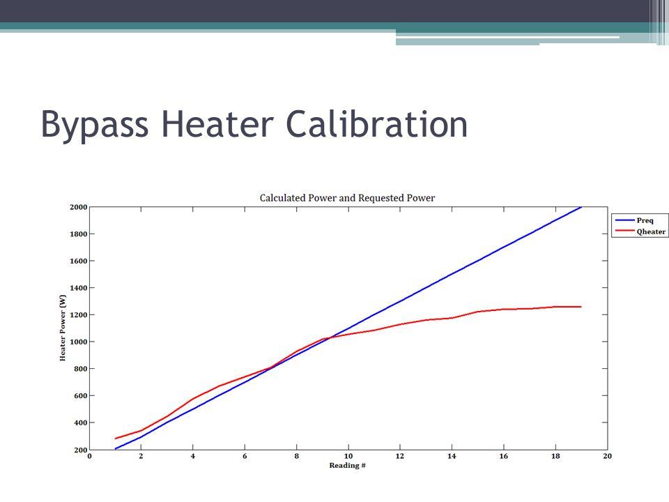 Bypass Heater Calibration