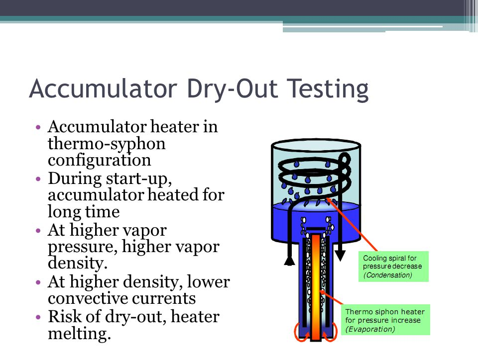 Accumulator Dry-Out Testing Accumulator heater in thermo-syphon configuration During start-up, accumulator heated for long time At higher vapor pressu