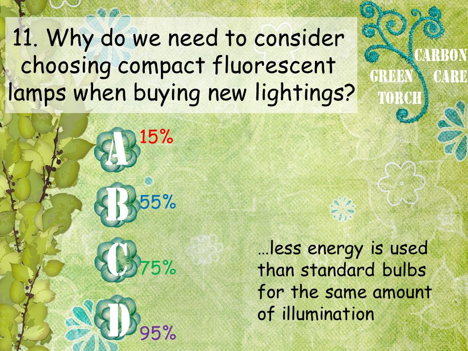 15% 55% 75% 95% 11. Why do we need to consider choosing compact fluorescent lamps when buying new lightings? …less energy is used than standard bulbs