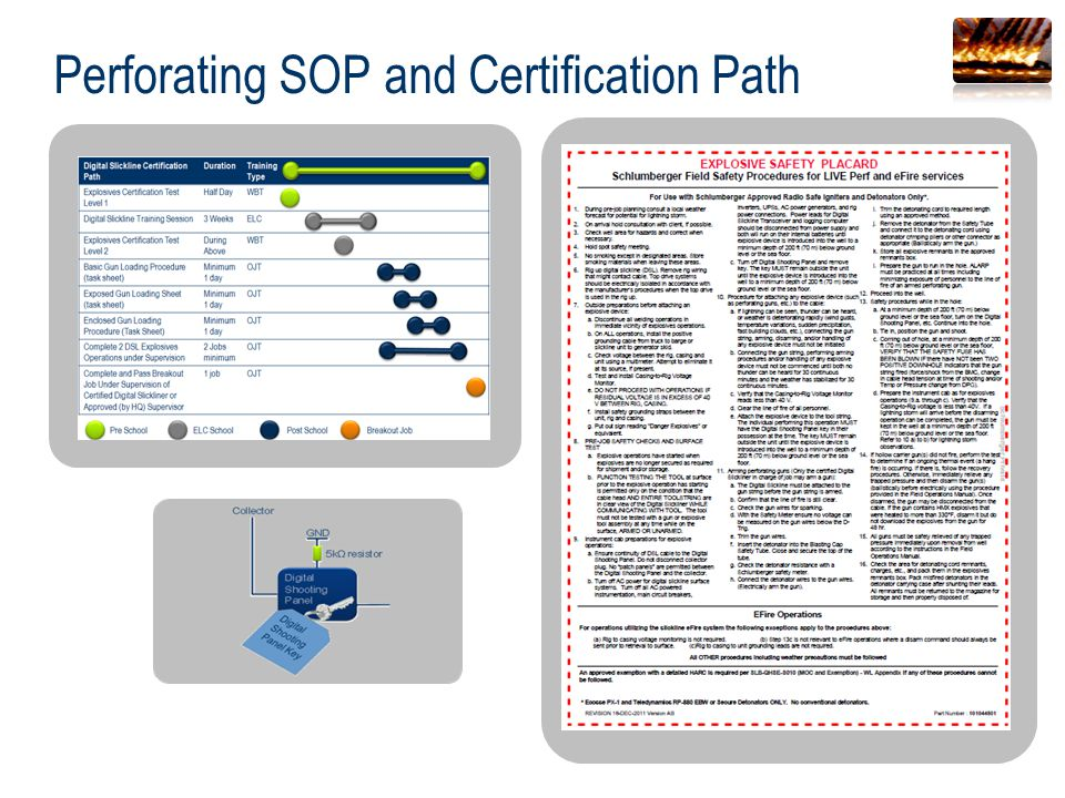 Perforating SOP and Certification Path