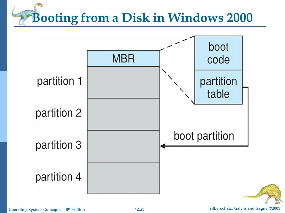 12.25 Silberschatz, Galvin and Gagne ©2009 Operating System Concepts – 8 th Edition Booting from a Disk in Windows 2000