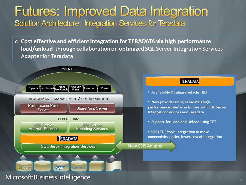 o Cost effective and efficient integration for TERADATA via high performance load/unload through collaboration on optimized SQL Server Integration Services Adapter for Teradata BI PLATFORM SQL Server DBMS SQL Server Integration Services PERFORMANCE MANAGEMENT & COLLABORATION SharePoint Server CLIENT ReportsDashboardsExcelWorkbooksAnalyticViewsScorecardsPlans PerformancePoint Server SQL Server Analysis Services Availability & release vehicle TBD New provider using Teradatas high performance interfaces for use with SQL Server Integration Services and Teradata Support for Load and Unload using TPT SSIS (ETL) tools integration to make connectivity easier, lower cost of integration New SSIS Adapter SQL Server Reporting Services 13