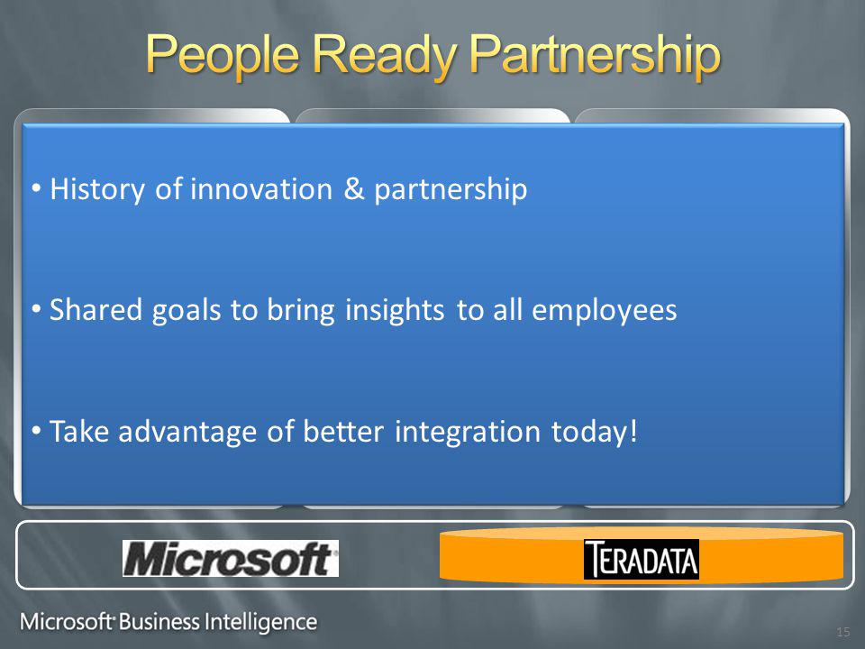 Real-time insight Familiar tools Decisions at all levels Secure Available Manageable Embedded BI Common Tools Consistent practices History of innovation & partnership Shared goals to bring insights to all employees Take advantage of better integration today.