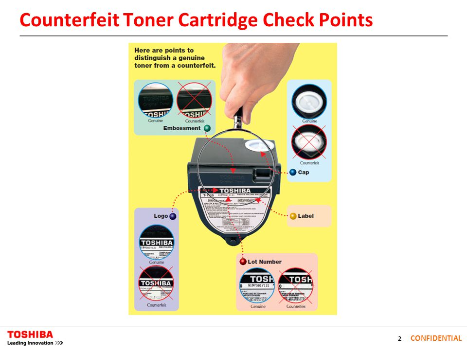2 CONFIDENTIAL Counterfeit Toner Cartridge Check Points