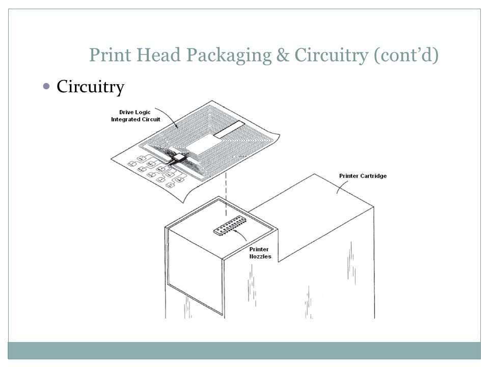 Print Head Packaging & Circuitry (contd) Circuitry