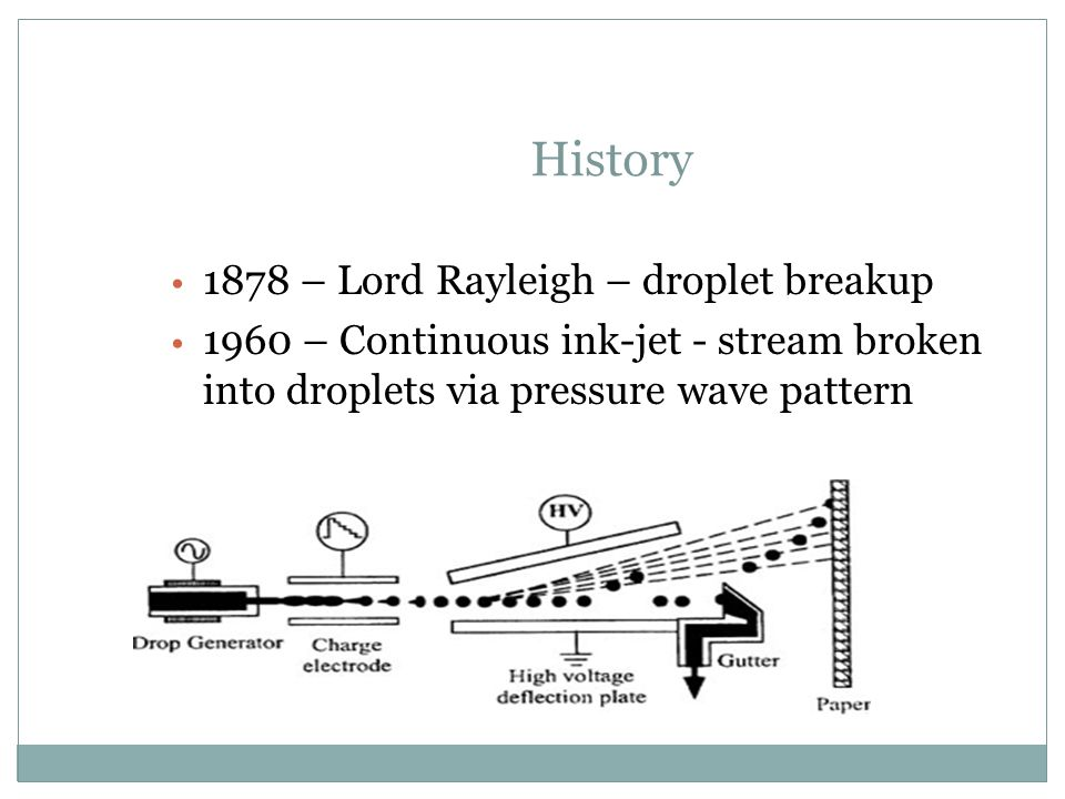 History 1878 – Lord Rayleigh – droplet breakup 1960 – Continuous ink-jet - stream broken into droplets via pressure wave pattern