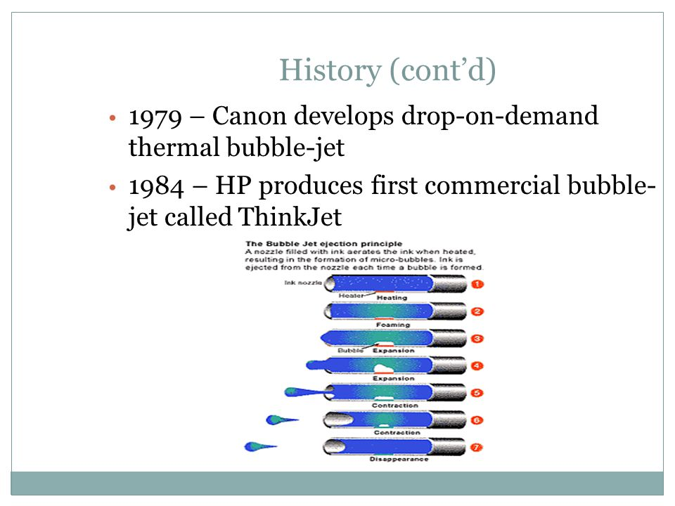 History (contd) 1979 – Canon develops drop-on-demand thermal bubble-jet 1984 – HP produces first commercial bubble- jet called ThinkJet