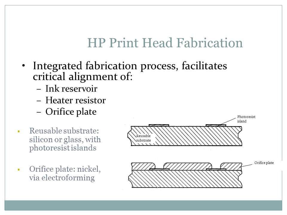 HP Print Head Fabrication Reusable substrate: silicon or glass, with photoresist islands Orifice plate: nickel, via electroforming Photoresist island