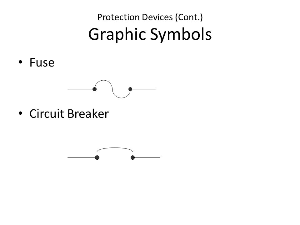 Protection Devices (Cont.) Graphic Symbols Fuse Circuit Breaker