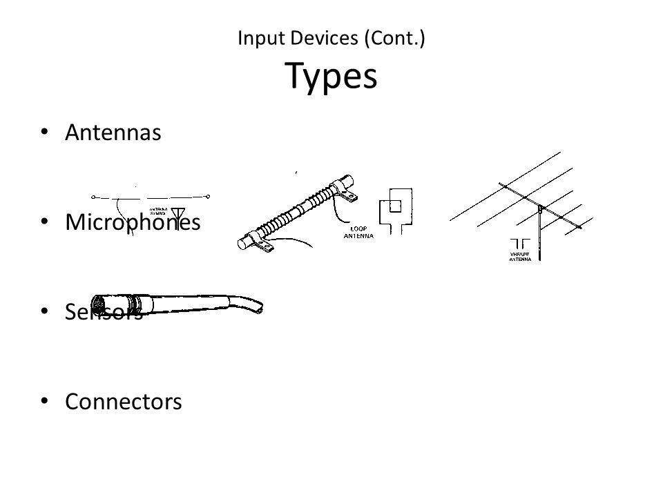 Input Devices (Cont.) Types Antennas Microphones Sensors Connectors