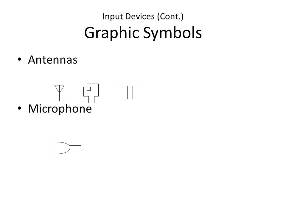 Input Devices (Cont.) Graphic Symbols Antennas Microphone