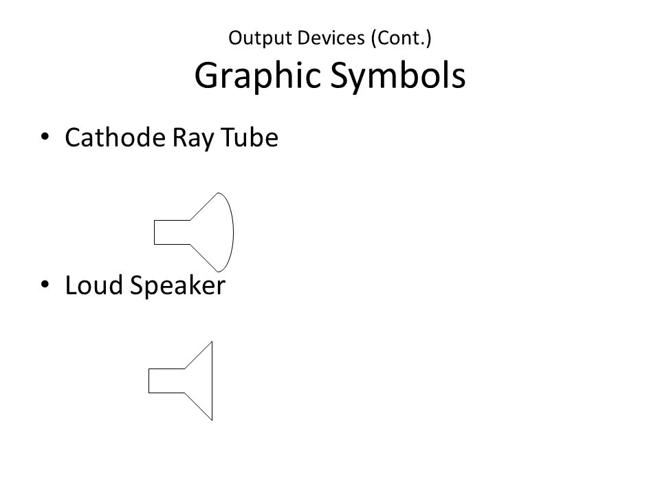 Output Devices (Cont.) Graphic Symbols Cathode Ray Tube Loud Speaker