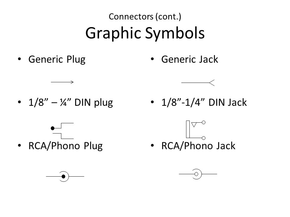 Connectors (cont.) Graphic Symbols Generic Plug 1/8 – ¼ DIN plug RCA/Phono Plug Generic Jack 1/8-1/4 DIN Jack RCA/Phono Jack