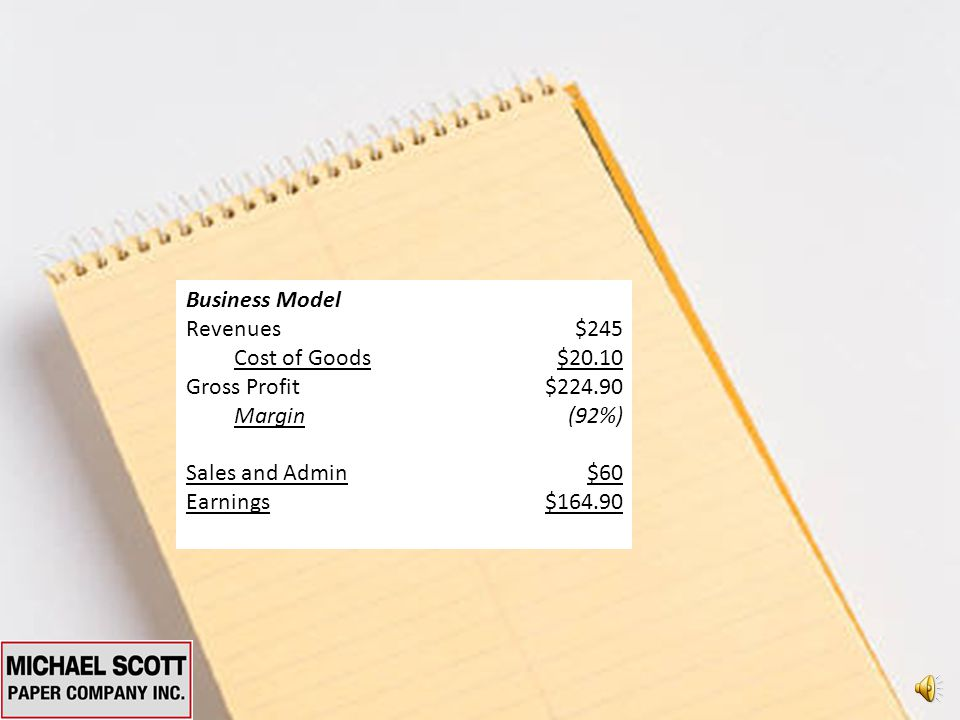 Business Model Revenues Cost of Goods Gross Profit Margin Sales and Admin Earnings $245 $20.10 $224.90 (92%) $60 $164.90