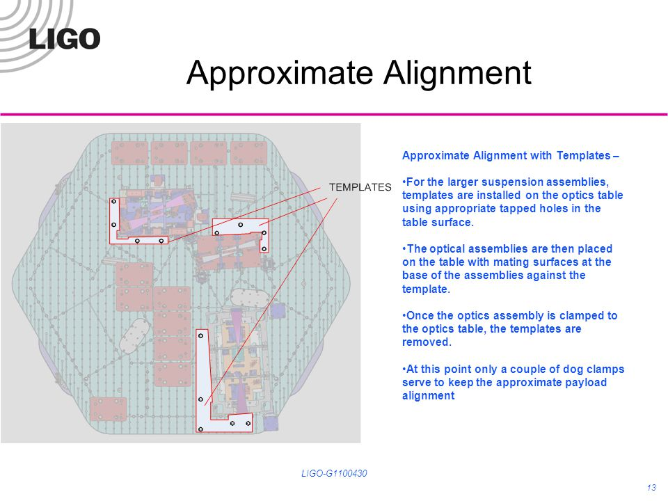 Approximate Alignment LIGO-G1100430 13 Approximate Alignment with Templates – For the larger suspension assemblies, templates are installed on the opt