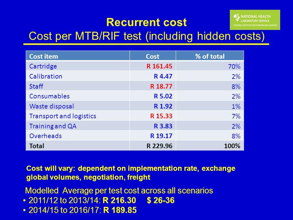 Recurrent cost Cost per MTB/RIF test (including hidden costs) Cost itemCost% of total CartridgeR 161.4570% CalibrationR 4.472% StaffR 18.778% Consumab