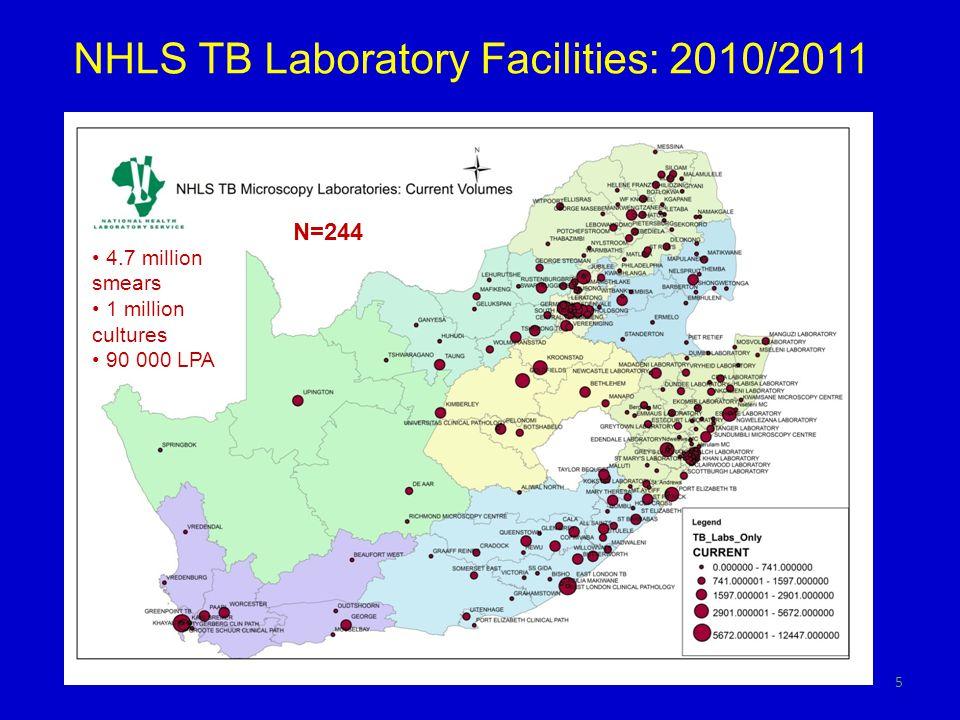 NHLS TB Laboratory Facilities: 2010/2011 5 4.7 million smears 1 million cultures 90 000 LPA N=244