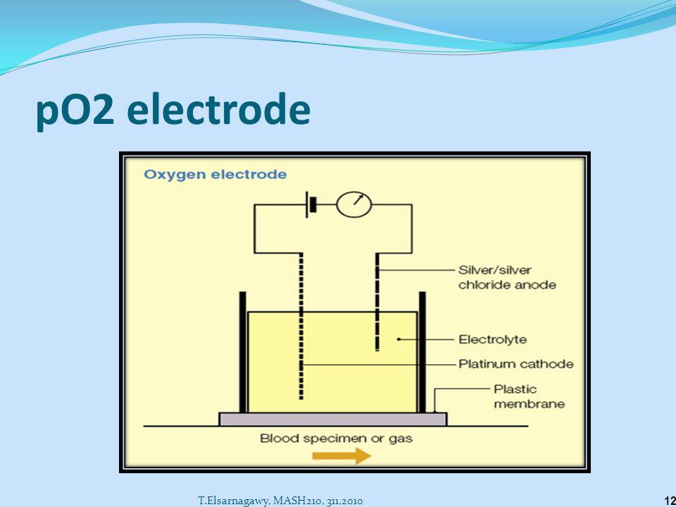 pO2 electrode T.Elsarnagawy, MASH210, 311,2010 12