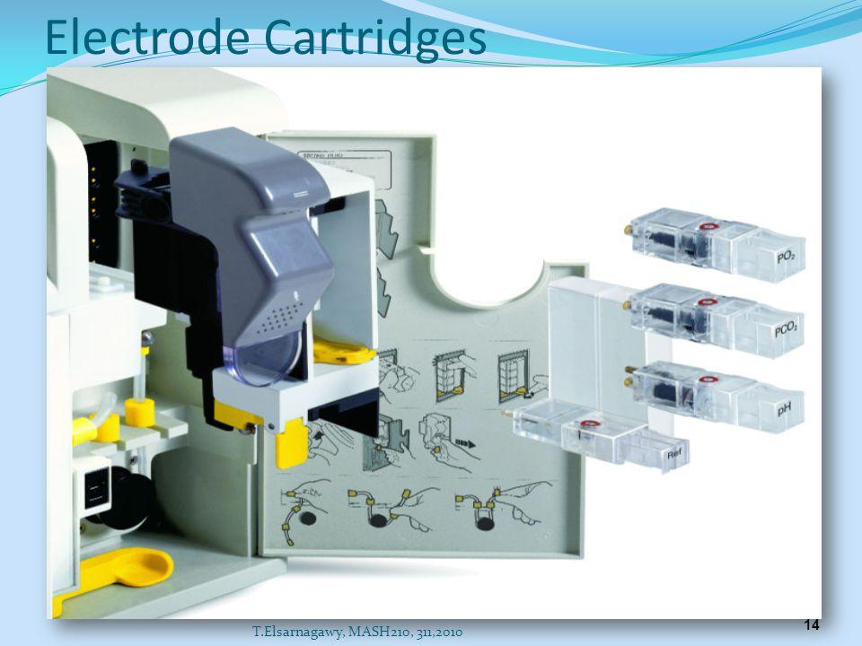 Electrode Cartridges T.Elsarnagawy, MASH210, 311,2010 14