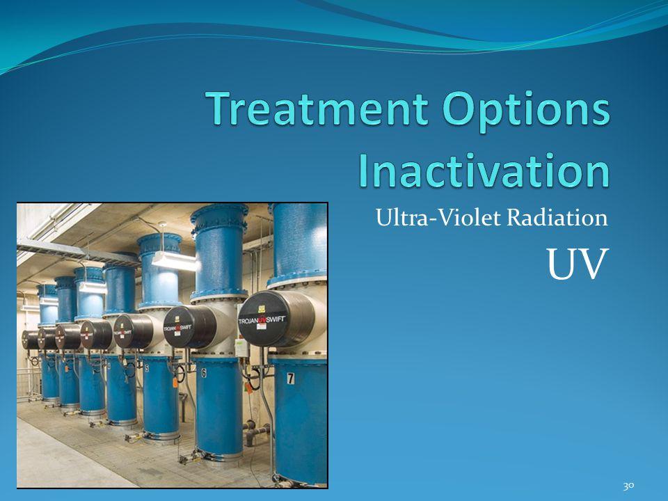 Ultra-Violet Radiation UV 30