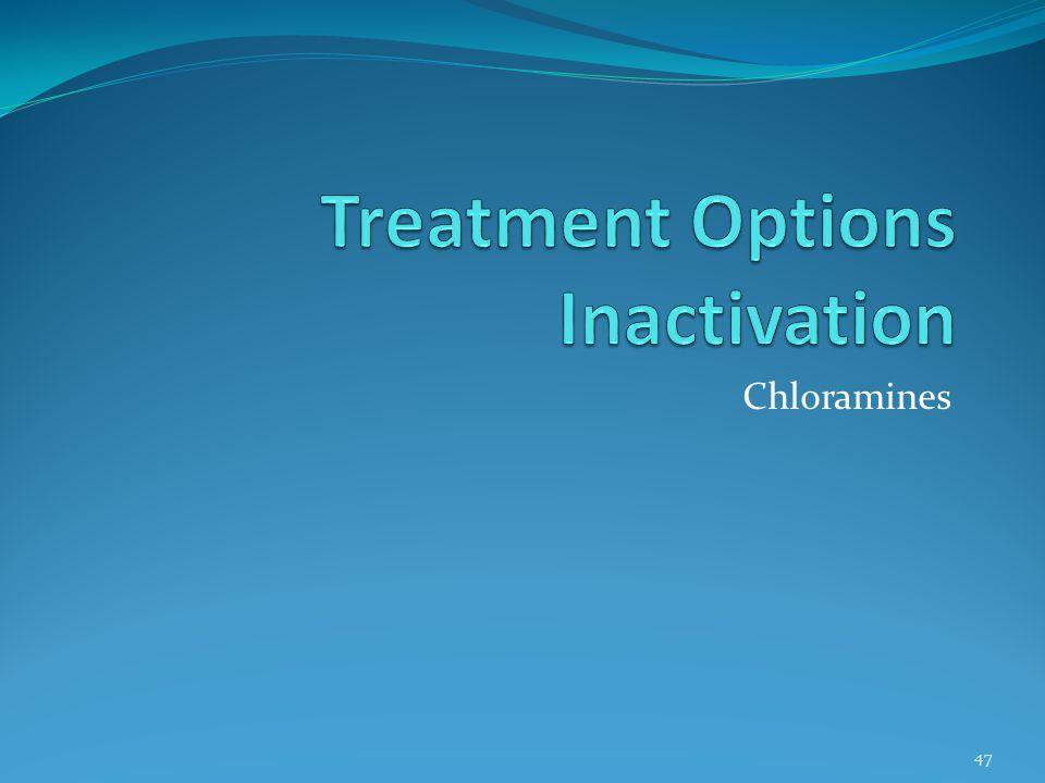 Chloramines 47