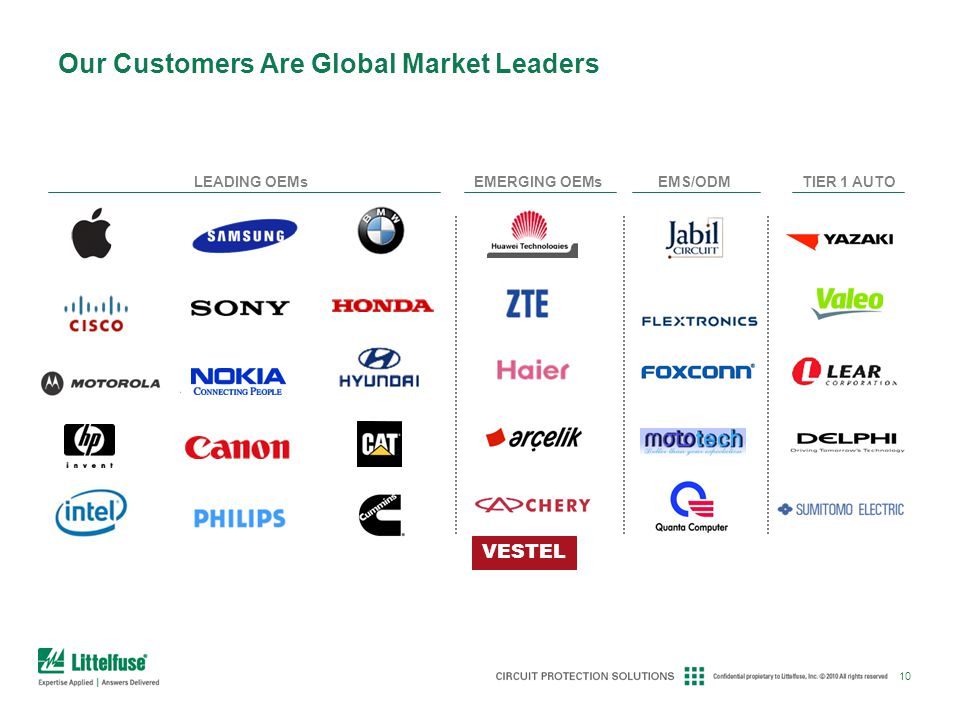 10 Our Customers Are Global Market Leaders LEADING OEMsEMERGING OEMsEMS/ODMTIER 1 AUTO VESTEL