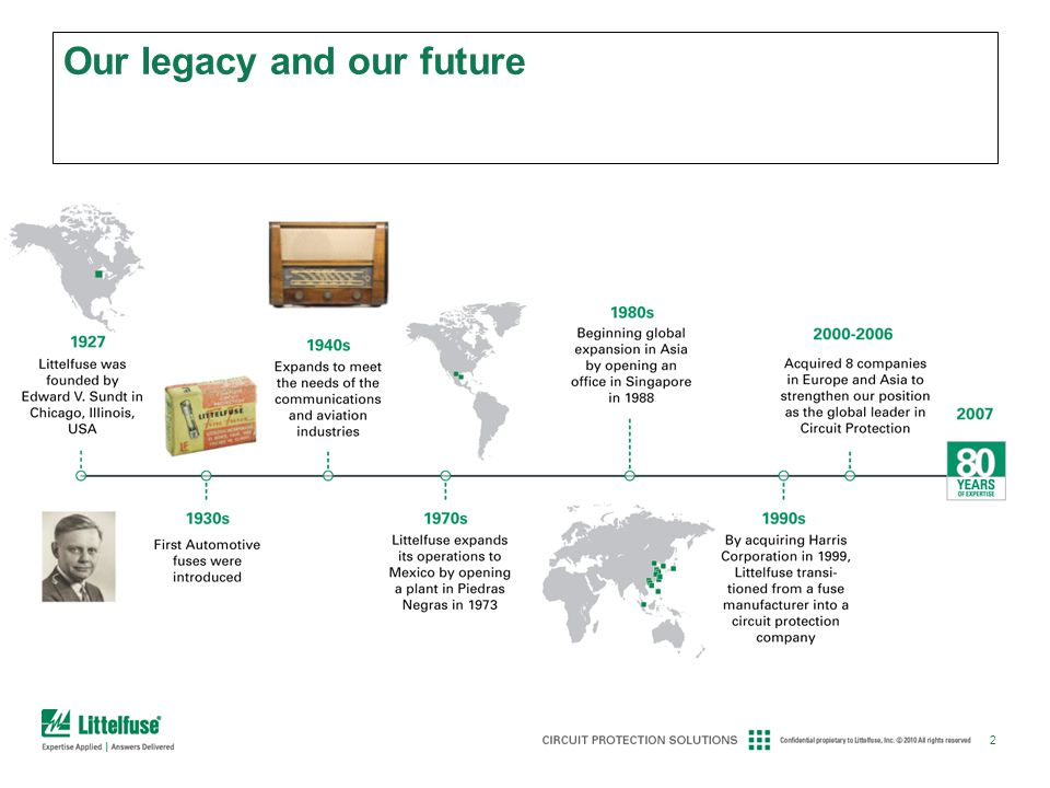 2 Our legacy and our future