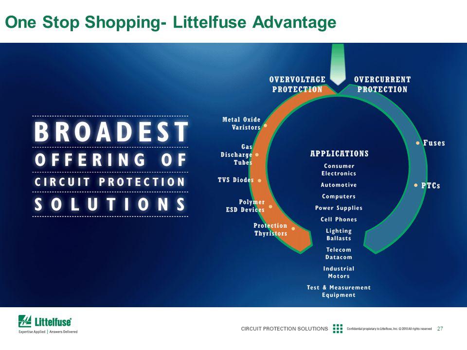 27 One Stop Shopping- Littelfuse Advantage