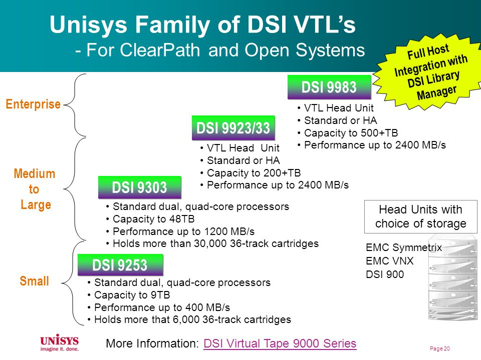 Unisys Family of DSI VTLs - For ClearPath and Open Systems VTL Head Unit Standard or HA Capacity to 500+TB Performance up to 2400 MB/s More Informatio
