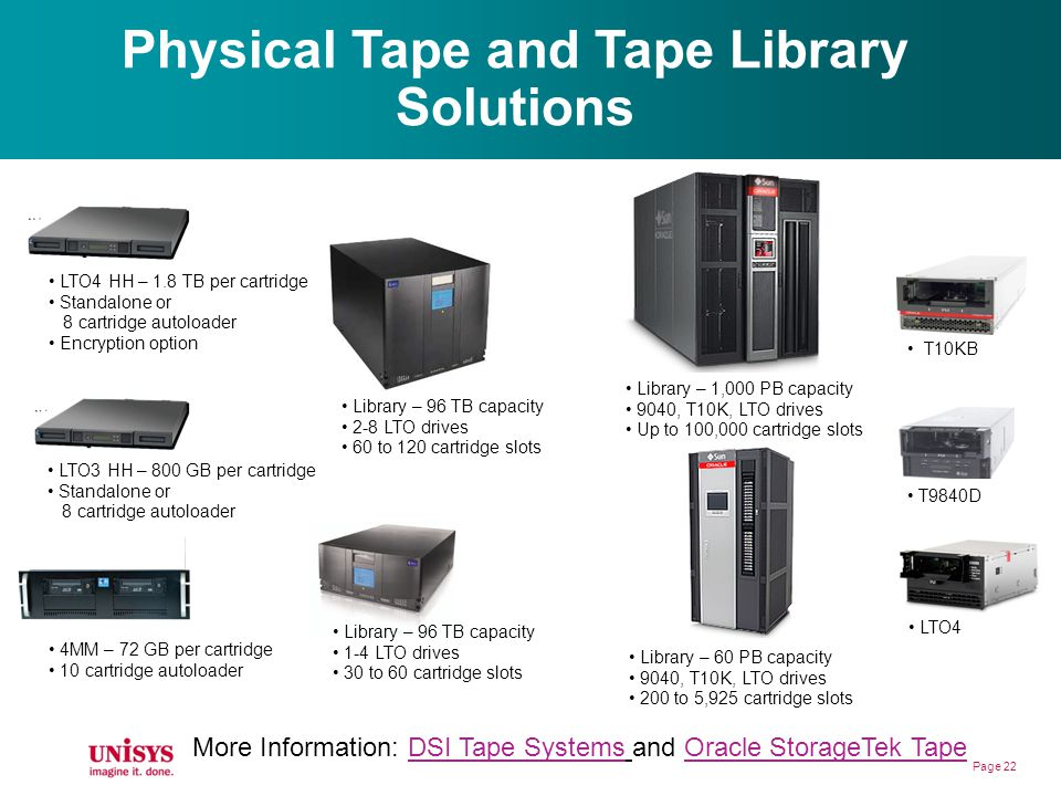 Physical Tape and Tape Library Solutions More Information: DSI Tape Systems and Oracle StorageTek Tape Page 22 LTO3 HH – 800 GB per cartridge Standalo