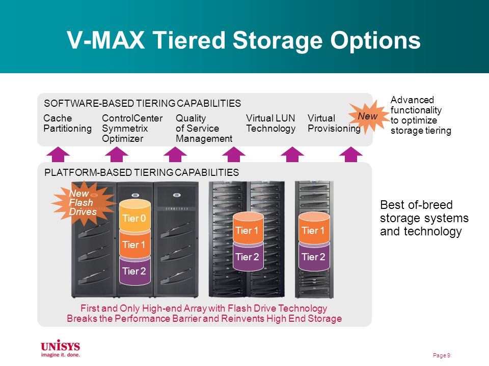 V-MAX Tiered Storage Options Page 9 PLATFORM-BASED TIERING CAPABILITIES Best of-breed storage systems and technology SOFTWARE-BASED TIERING CAPABILITI