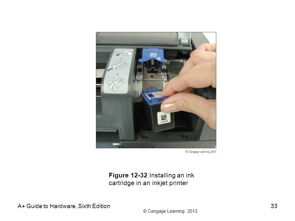 © Cengage Learning 2013 A+ Guide to Hardware, Sixth Edition33 Figure 12-32 Installing an ink cartridge in an inkjet printer